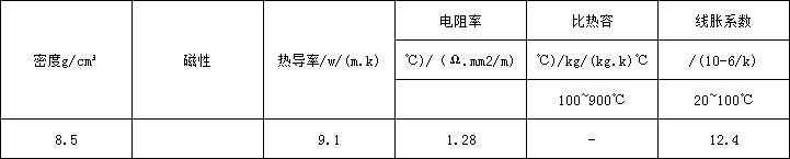 c2000物理.png